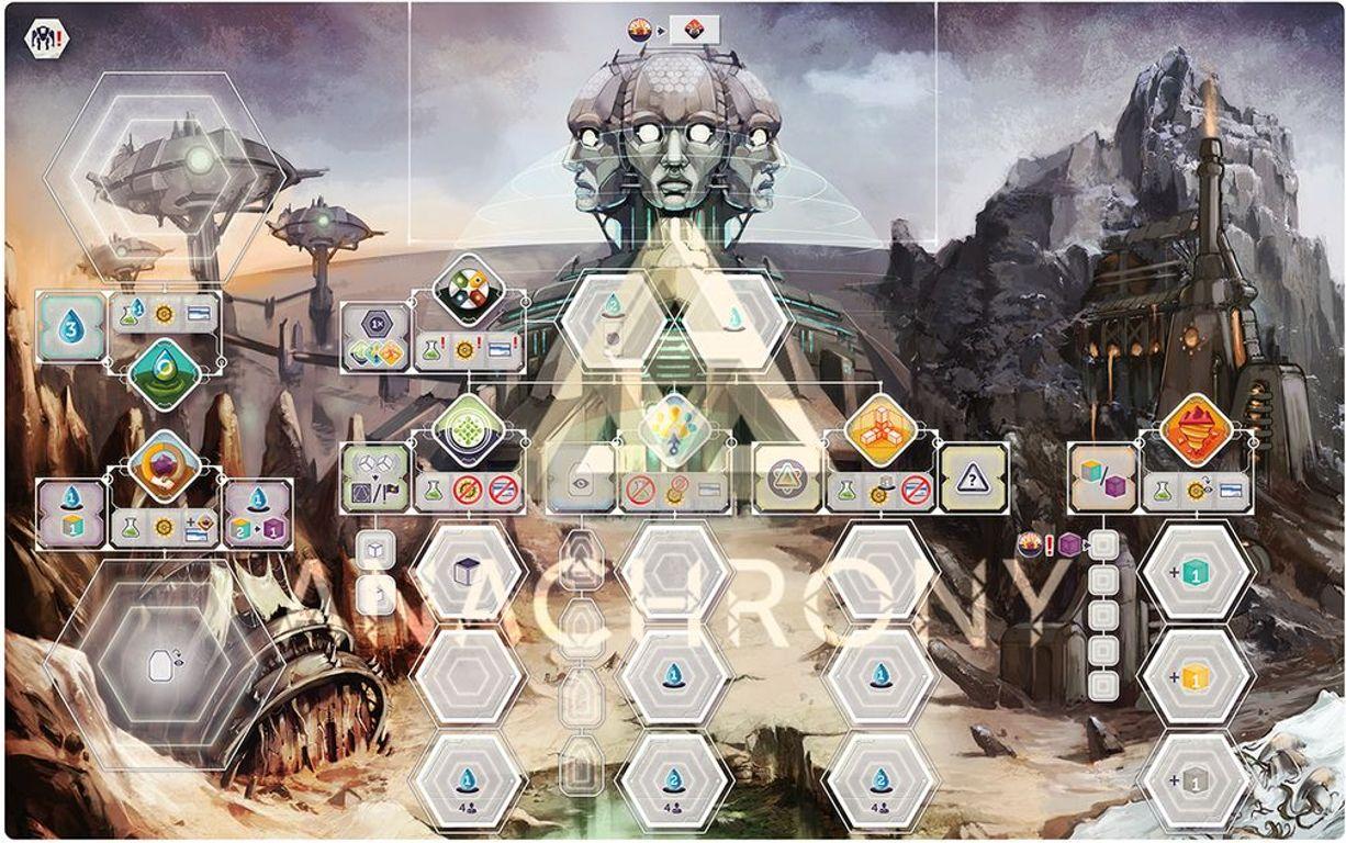 Anachrony game board