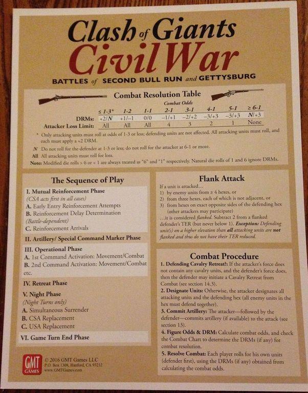 Clash of Giants: Civil War manual