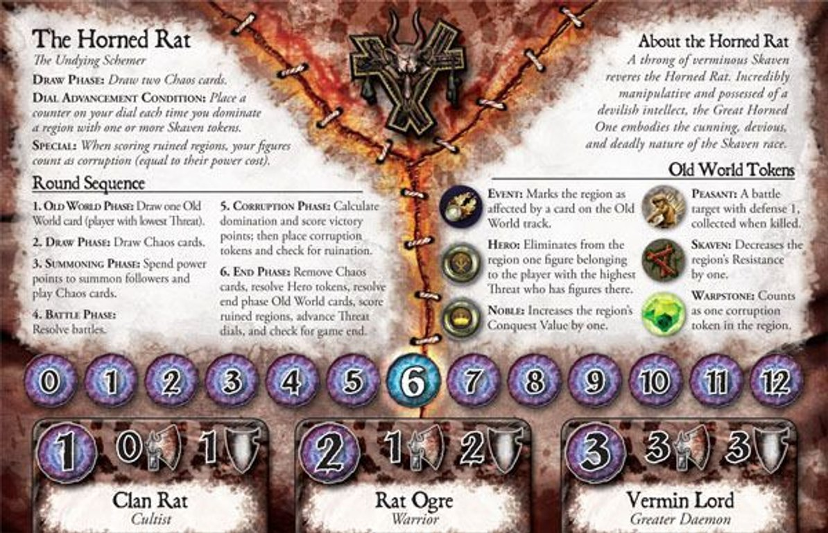 Chaos in the Old World: The Horned Rat Expansion manual