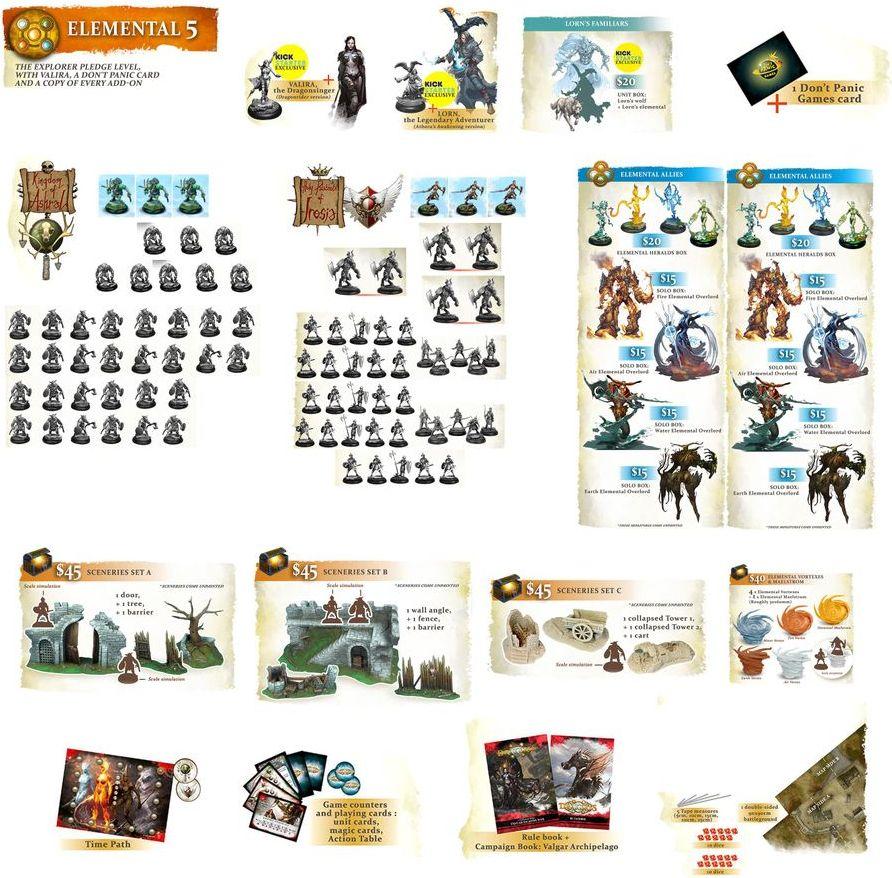 Drakerys components