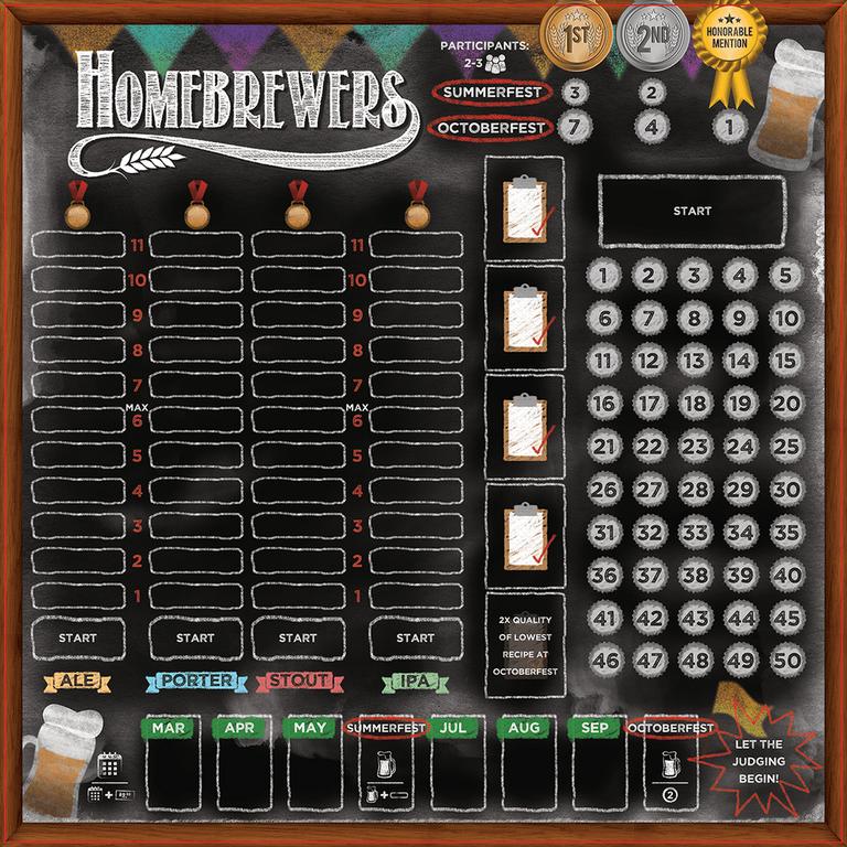 Homebrewers game board