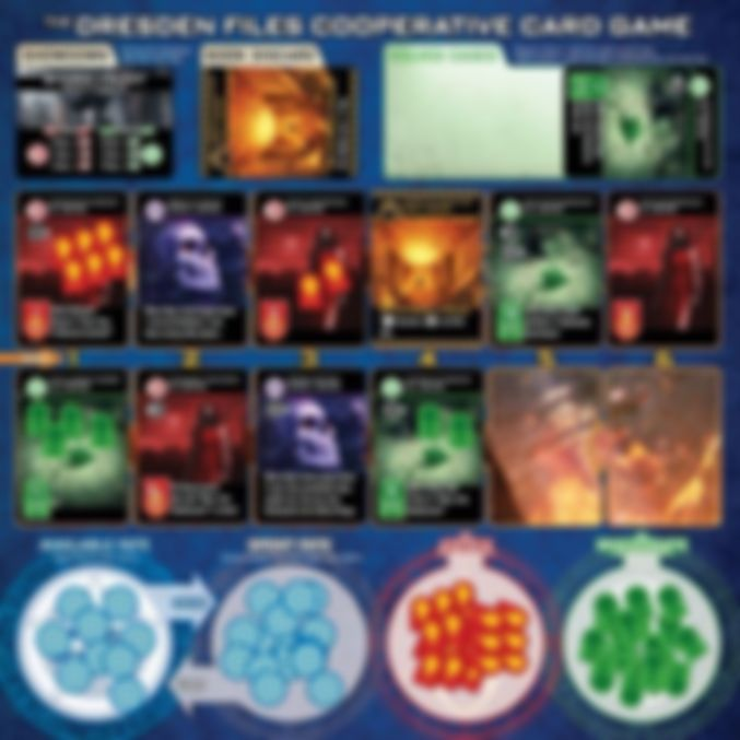 The Dresden Files Cooperative Card Game components