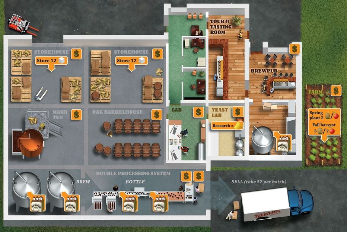 Brew Crafters game board
