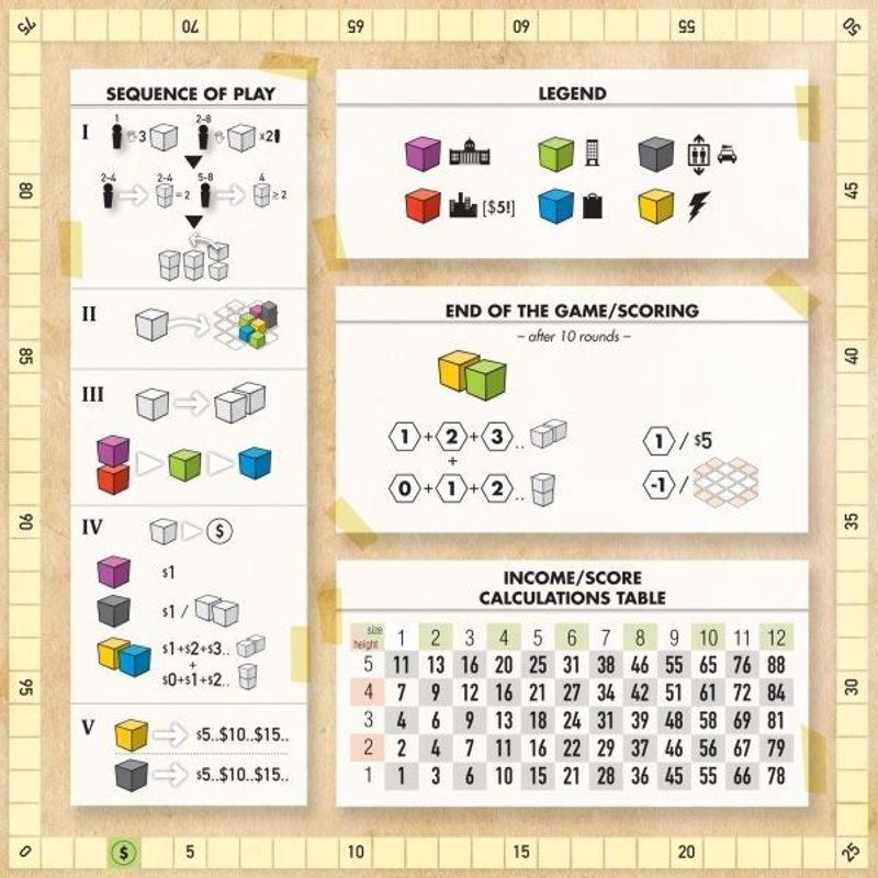 Town Center (4th edition) components