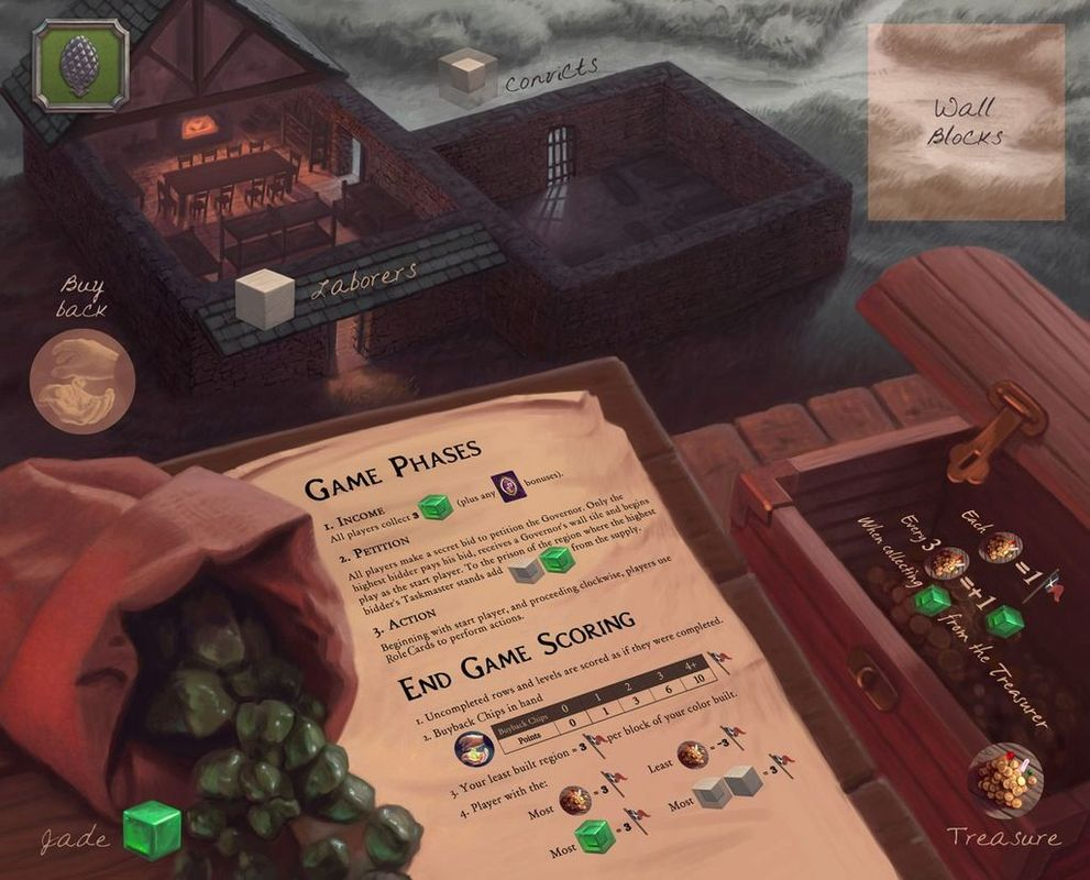 Island Fortress components