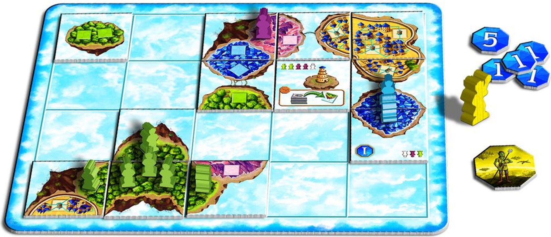 Skylands gameplay