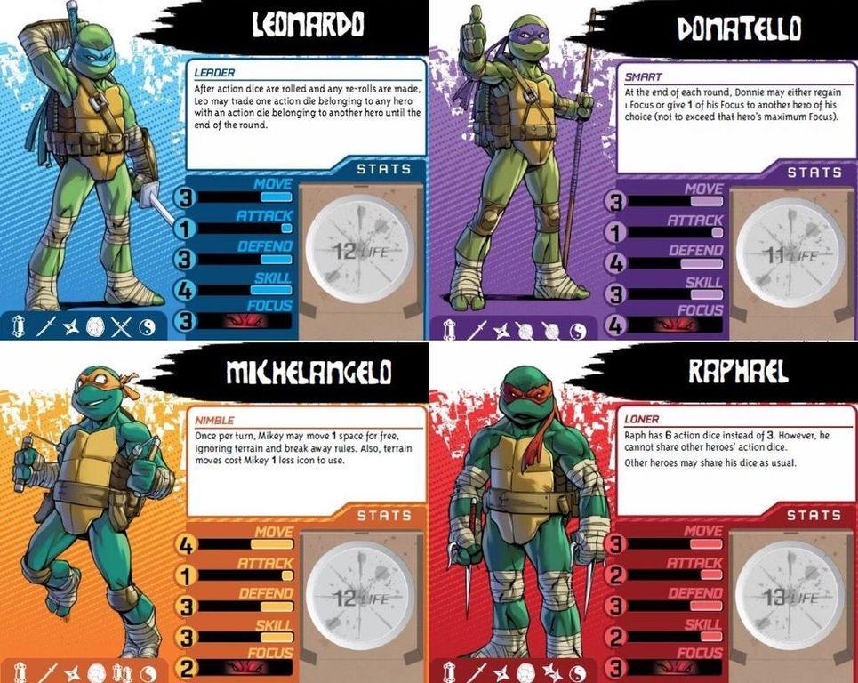 Teenage Mutant Ninja Turtles: Shadows of the Past cards