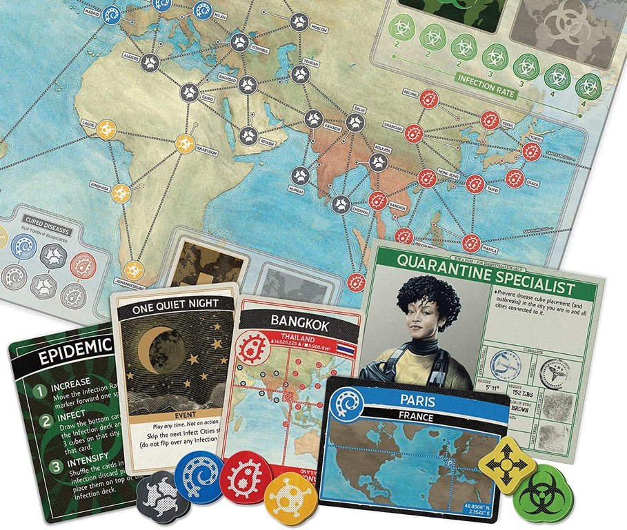 Pandemic 10th Anniversary components
