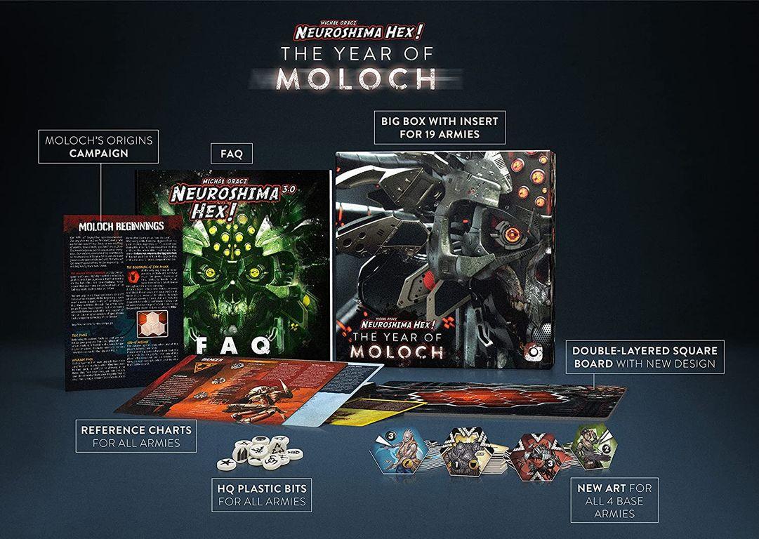 Neuroshima Hex: Year of Moloch components