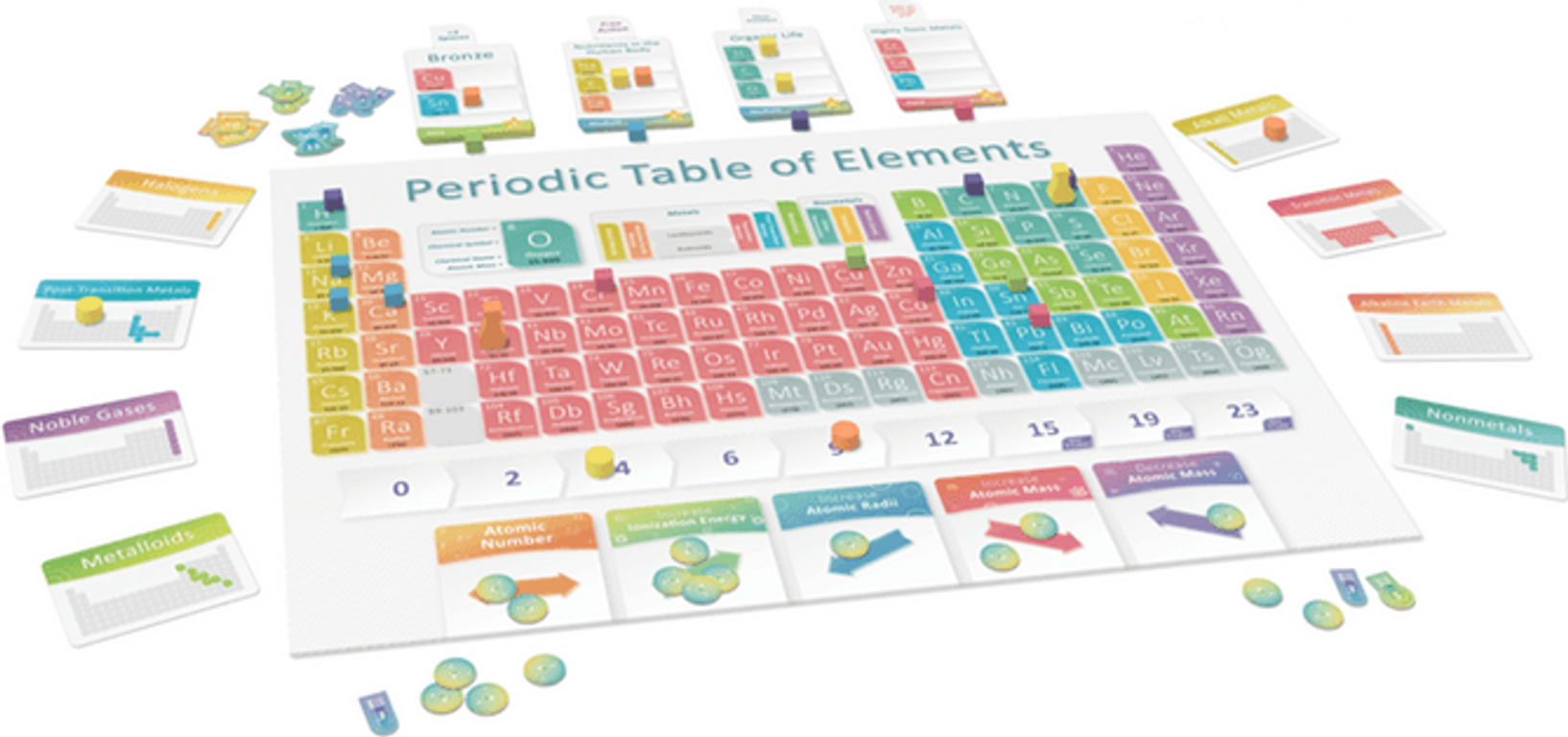 Periodic: A Game of The Elements components