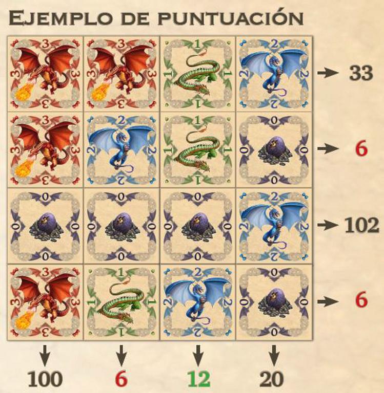 Dragon Master components