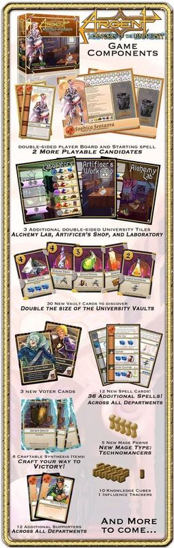 Argent: Mancers of the University components
