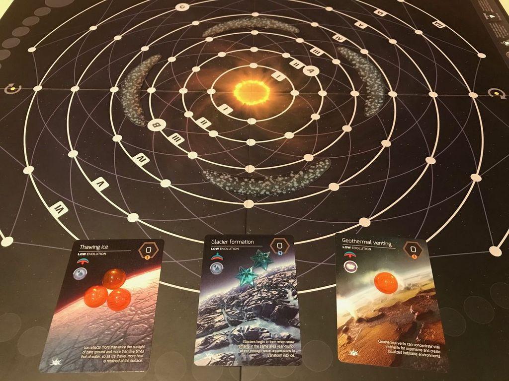 Planetarium: Primordial components