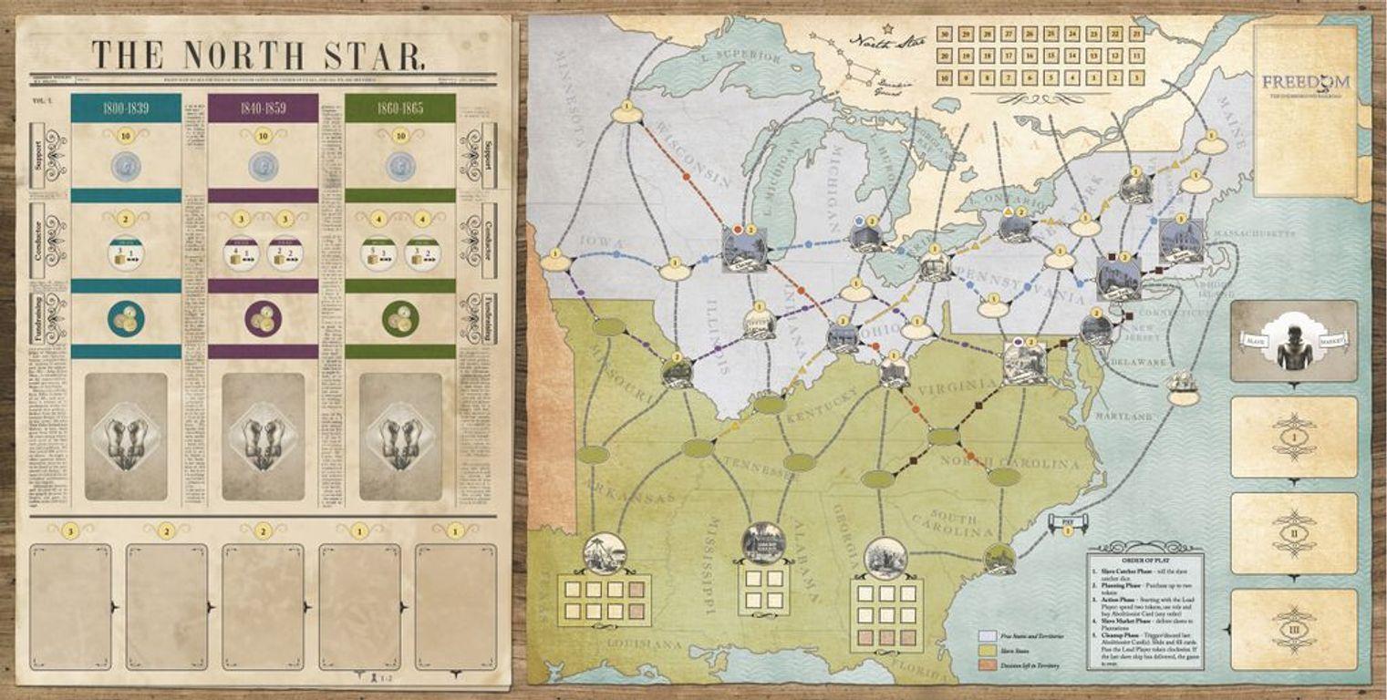 Freedom: The Underground Railroad game board