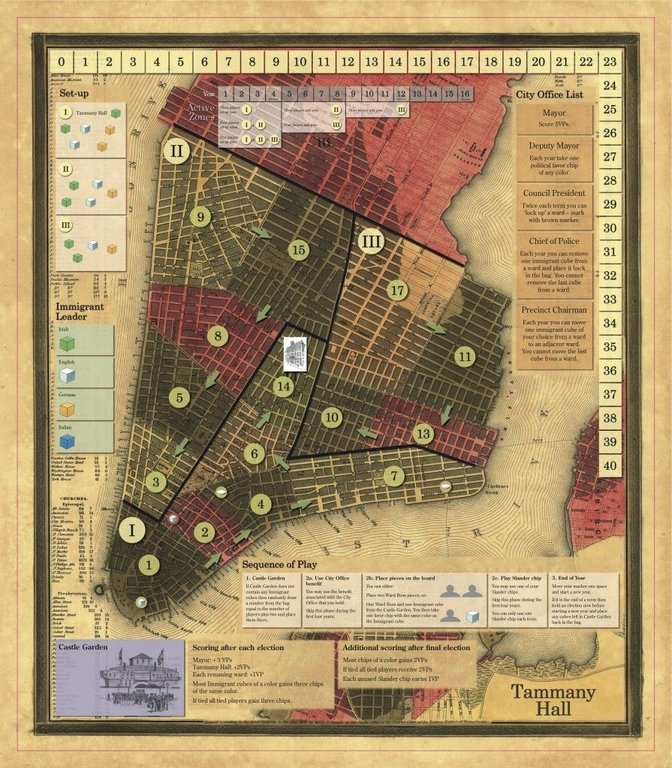 Tammany Hall game board