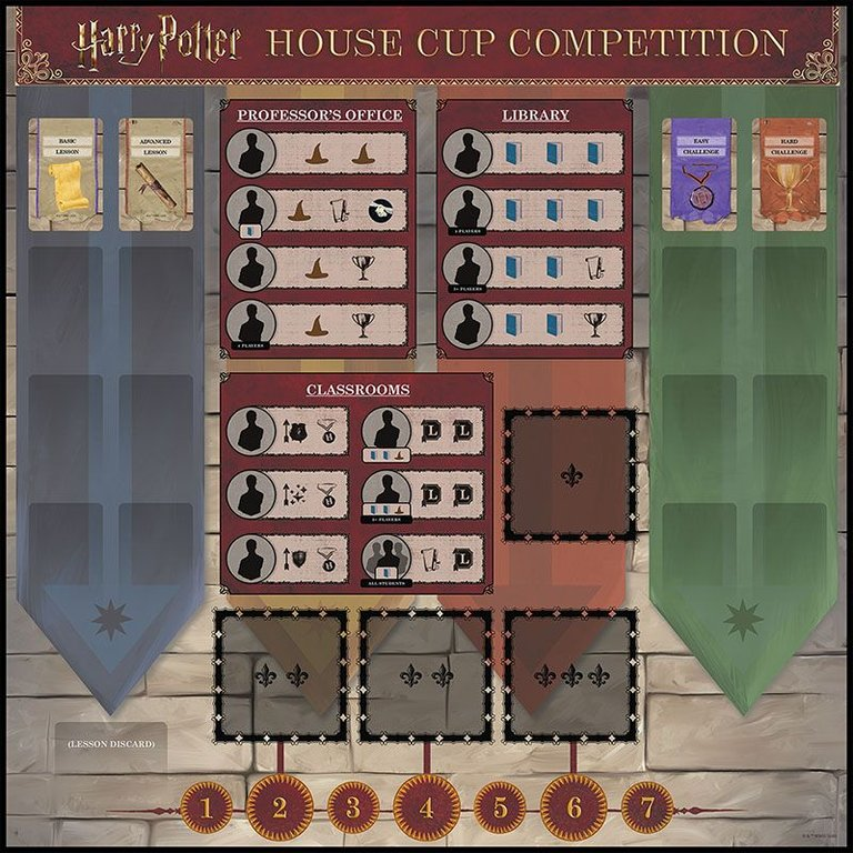 Harry Potter: House Cup Competition game board
