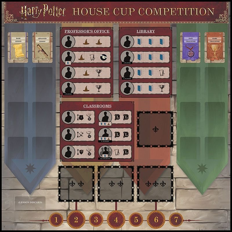 Harry Potter: House Cup Competition plateau de jeu