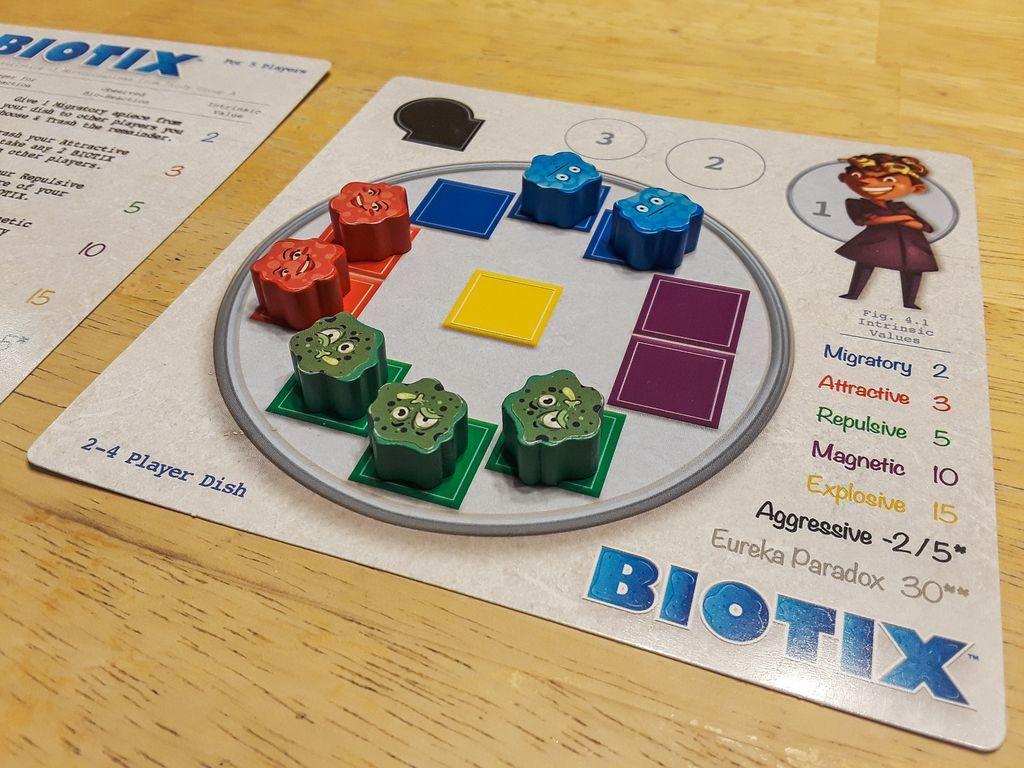 BIOTIX components