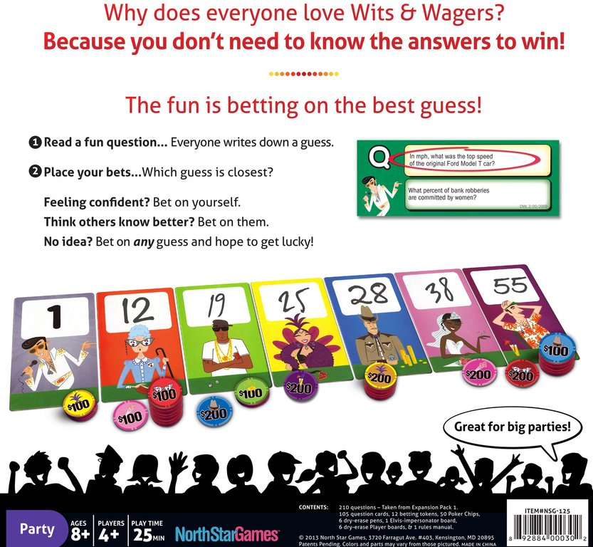 Wits & Wagers Party back of the box