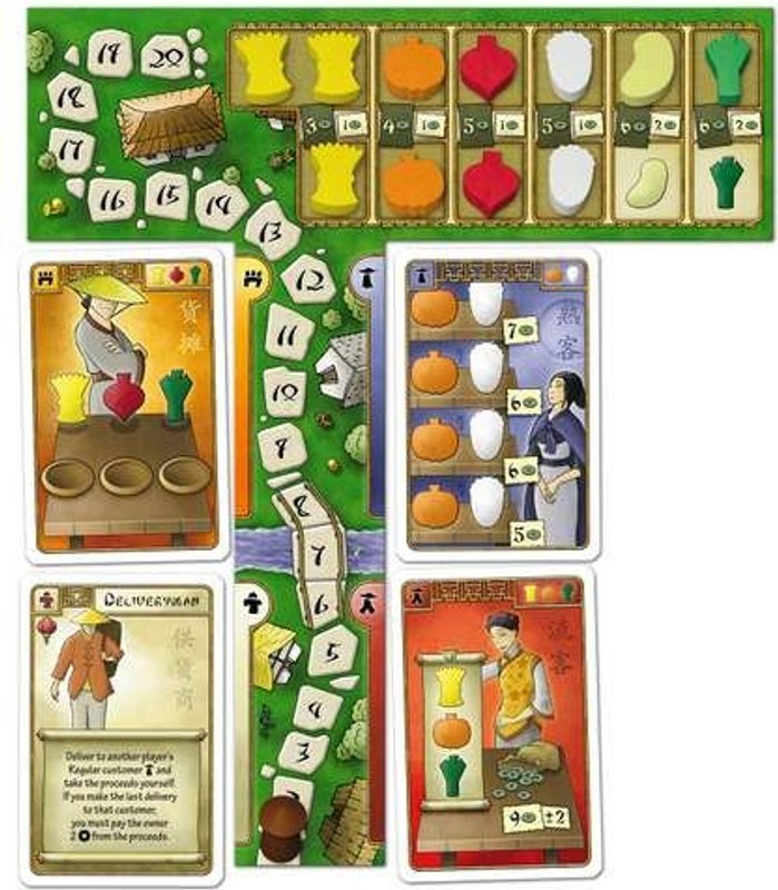 At the Gates of Loyang components