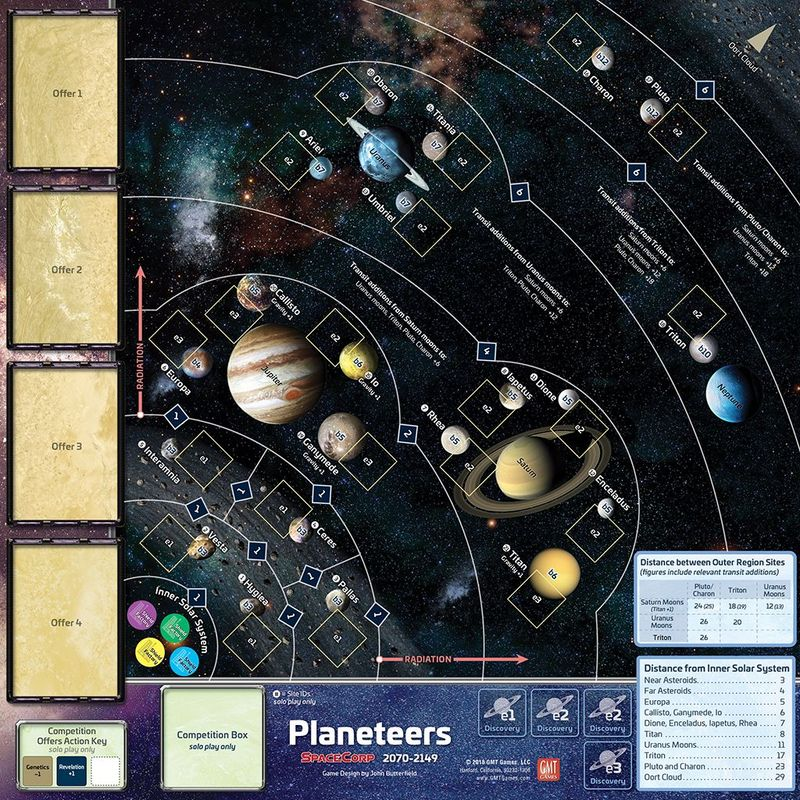 SpaceCorp game board
