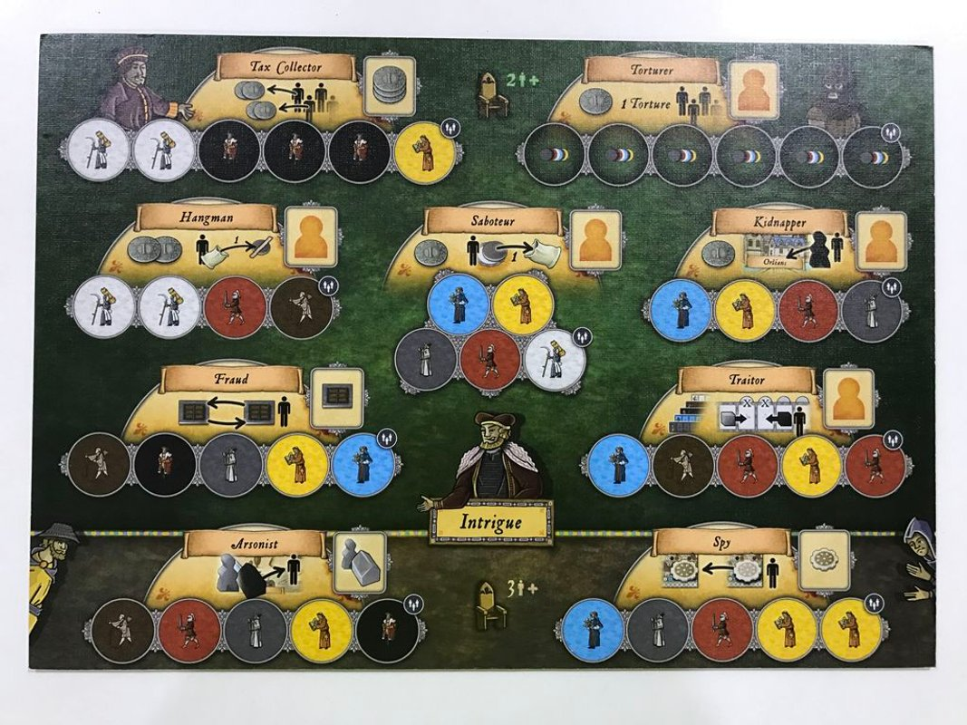 Orléans: Trade & Intrigue components