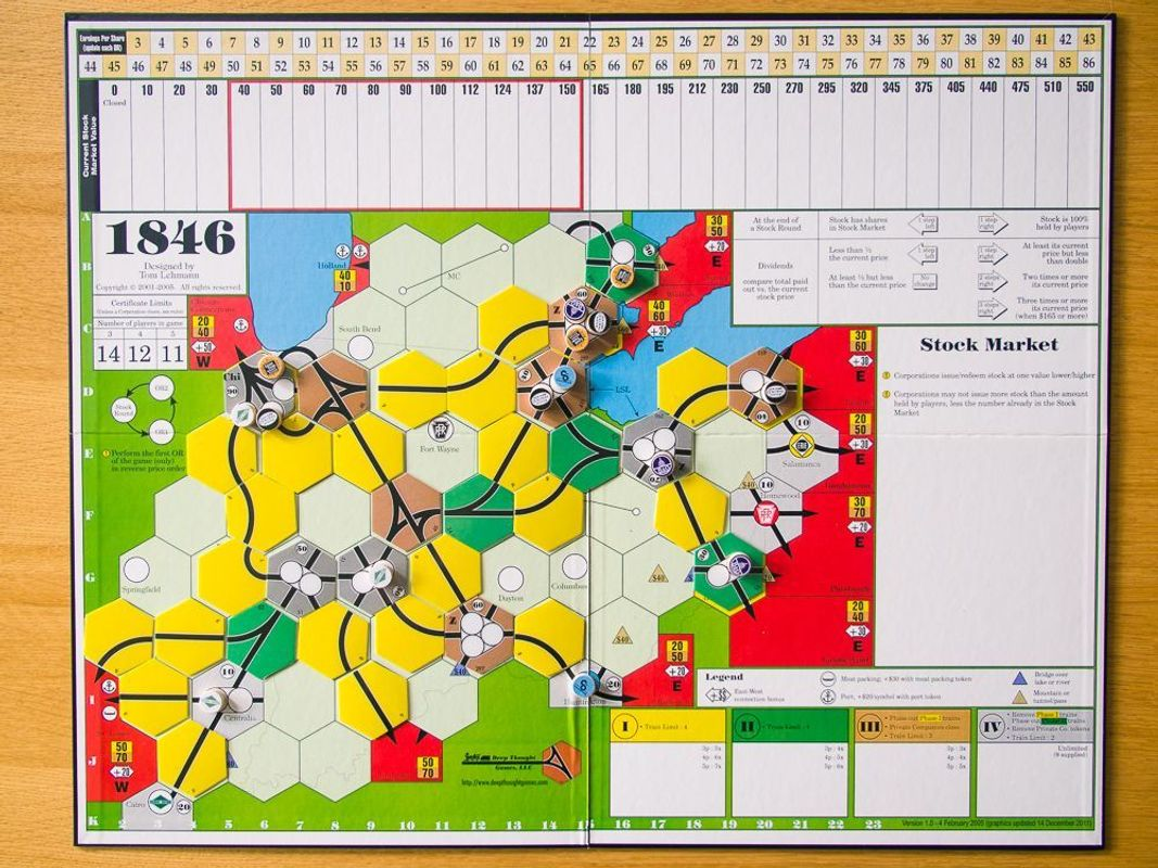 1846: The Race for the Midwest game board