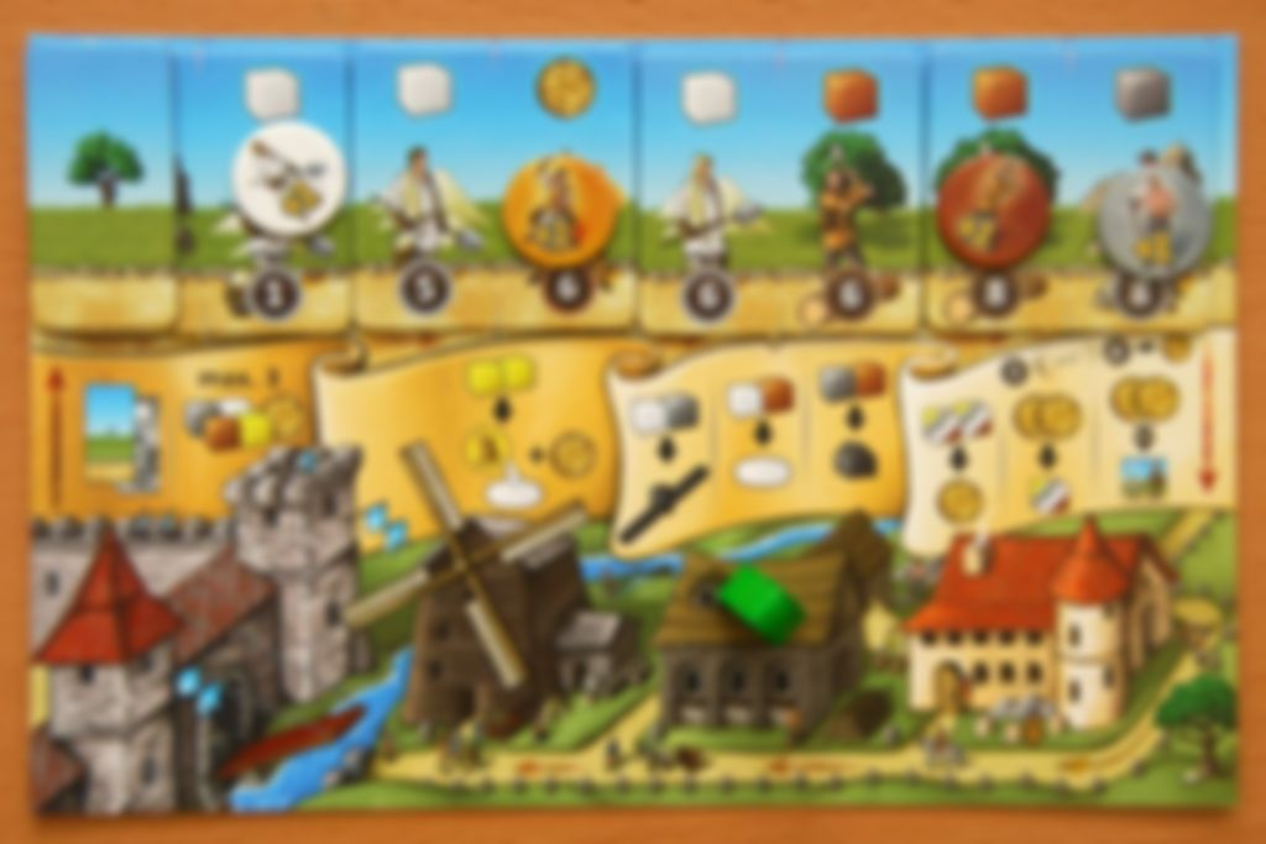 Milestones gameplay