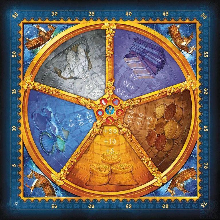 Medici game board