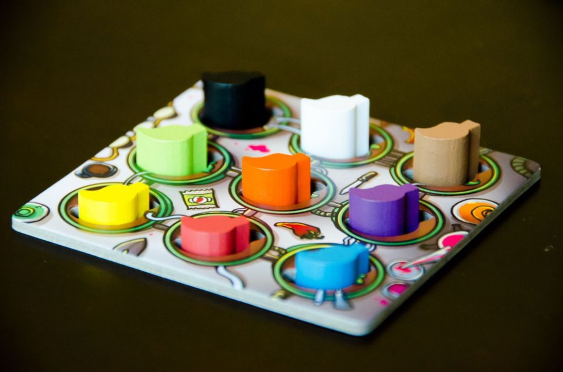 Scoville: Labs components