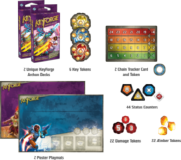 KeyForge: Worlds Collide composants