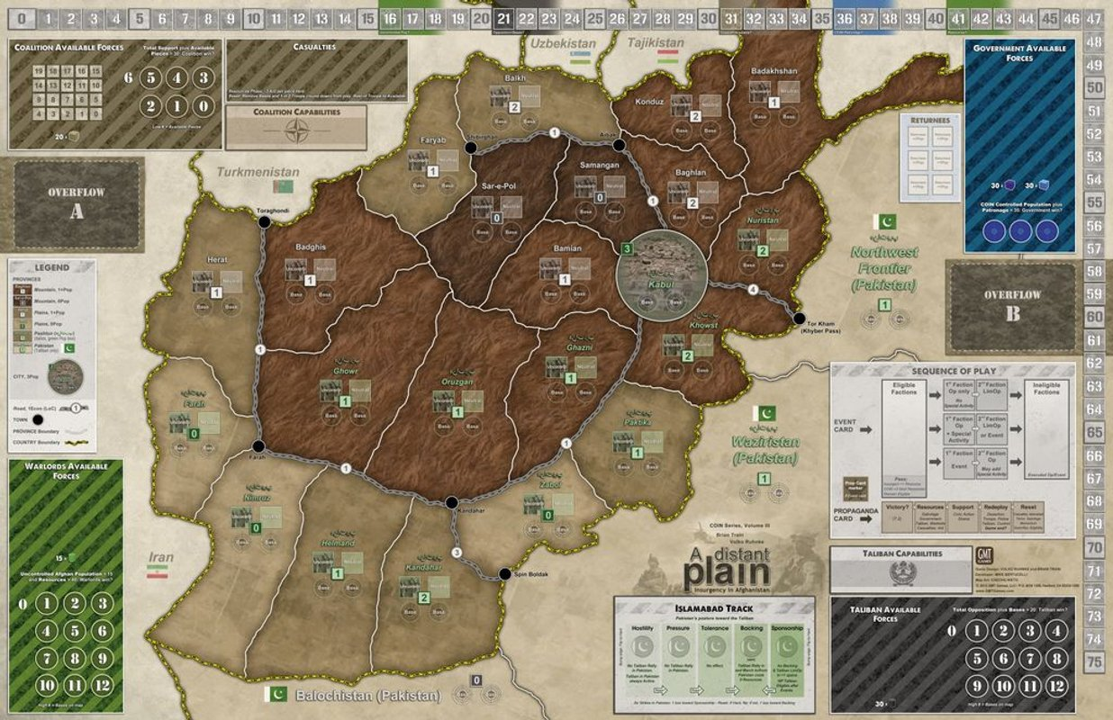 A Distant Plain game board