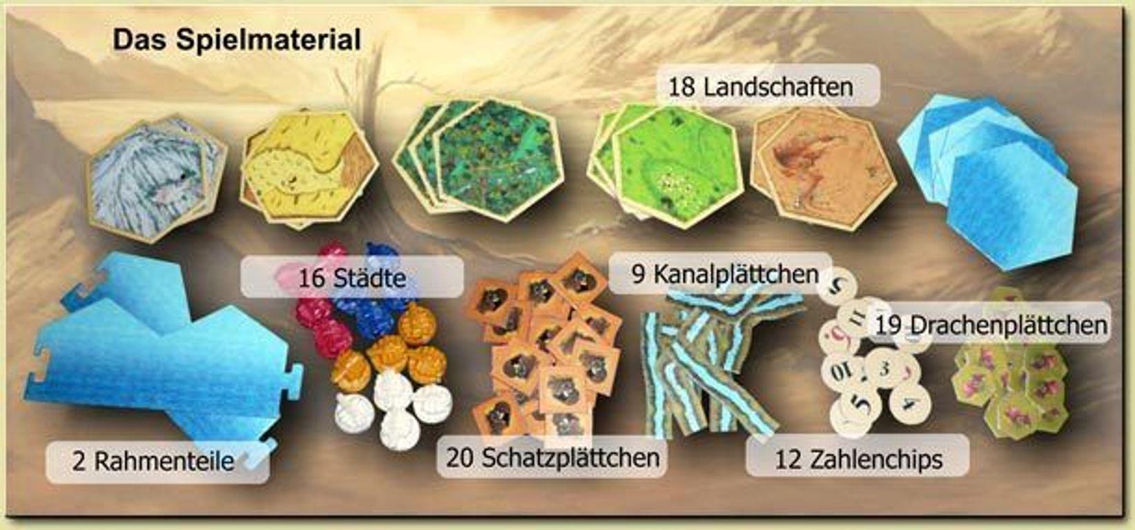 Die Siedler von Catan: Schätze, Drachen & Entdecker components