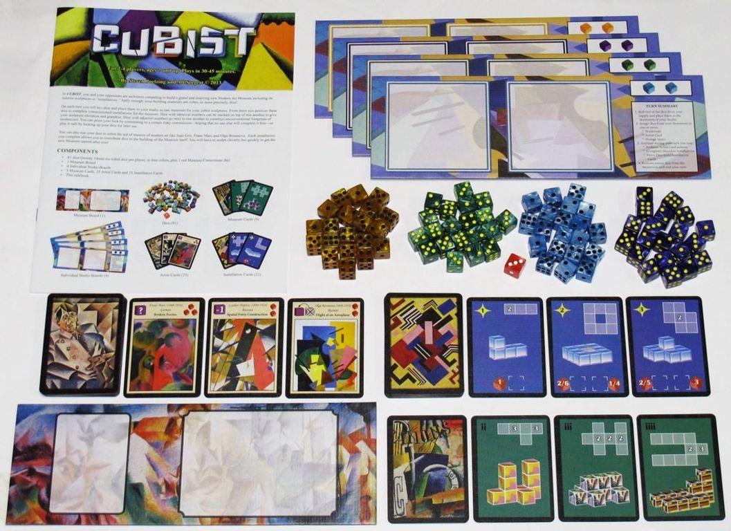 Cubist components
