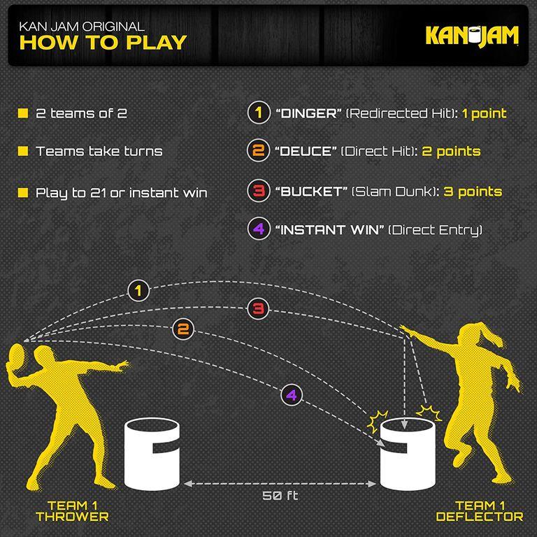 KanJam gameplay