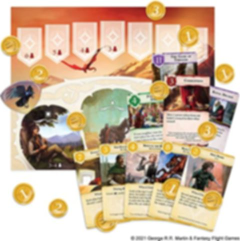 A Game of Thrones: B'Twixt components
