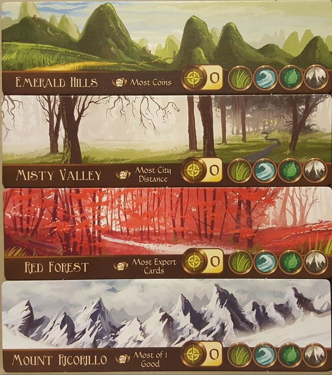 City of Iron: Second Edition components