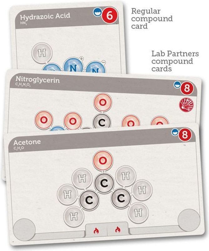 Compounded cards
