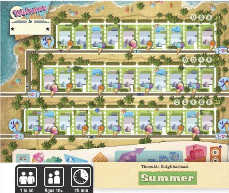 Welcome To...: Summer Thematic Neighborhood game board