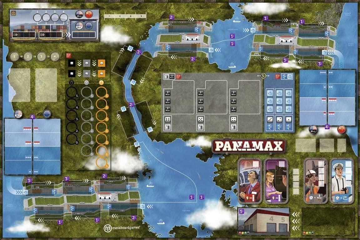 Panamax game board