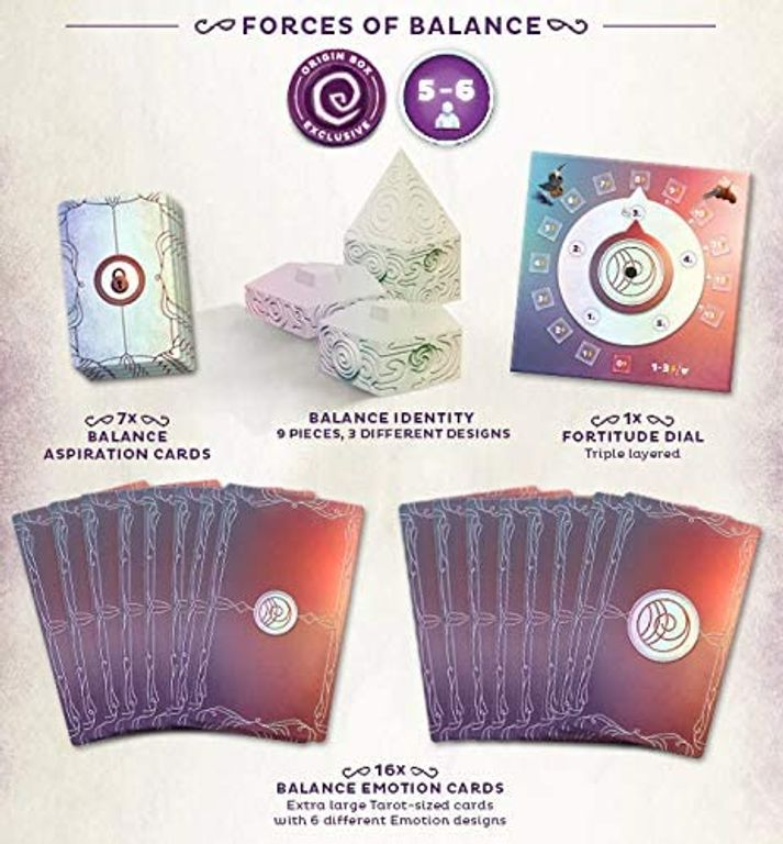Cerebria: The Inside World – Forces of Balance components