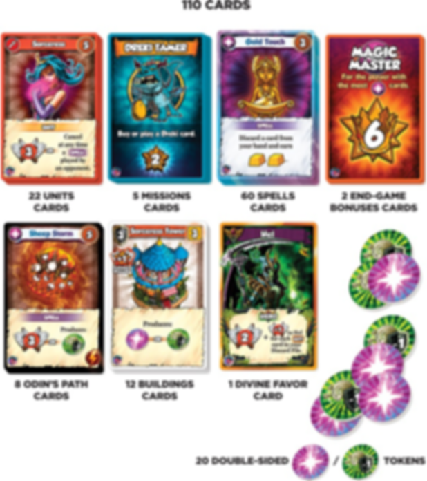 Vikings Gone Wild: It's a Kind of Magic components