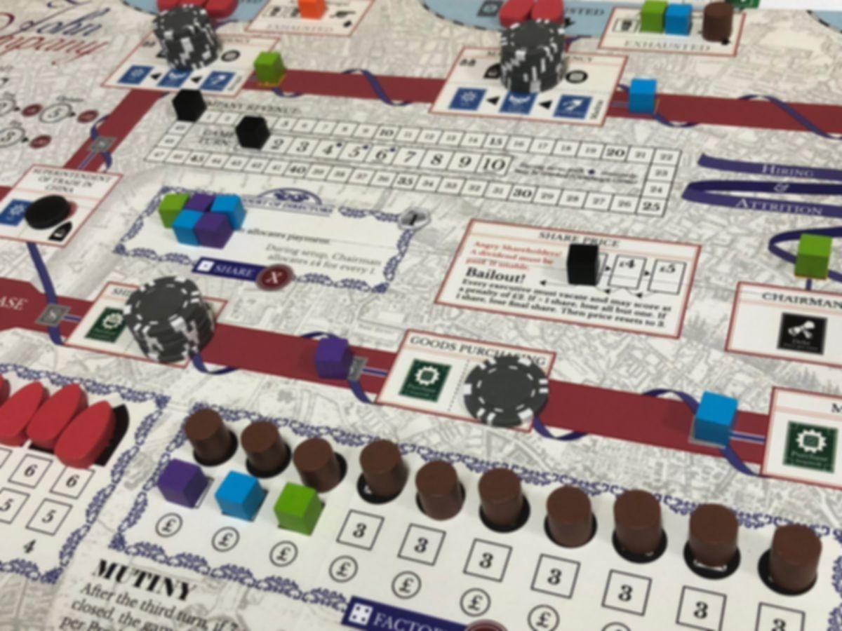 John Company gameplay