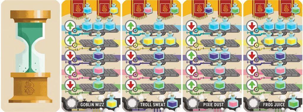 Prospectus gameplay