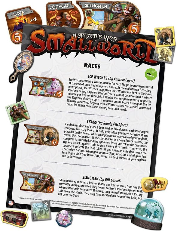 Small World: A Spider's Web manual